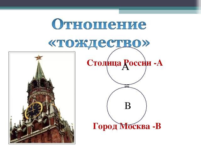 Столица России -А Город Москва -В А В =
