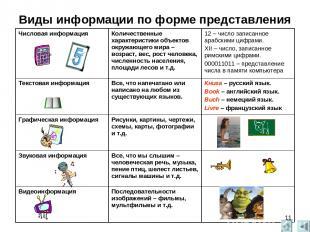 Виды информации по форме представления * Числовая информация Количественные хара