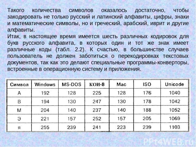 Такого количества символов оказалось достаточно, чтобы закодировать не только русский и латинский алфавиты, цифры, знаки и математические символы, но и греческий, арабский, иврит и другие алфавиты. Итак, в настоящее время имеется шесть различных код…
