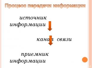 источник информации канал связи приемник информации