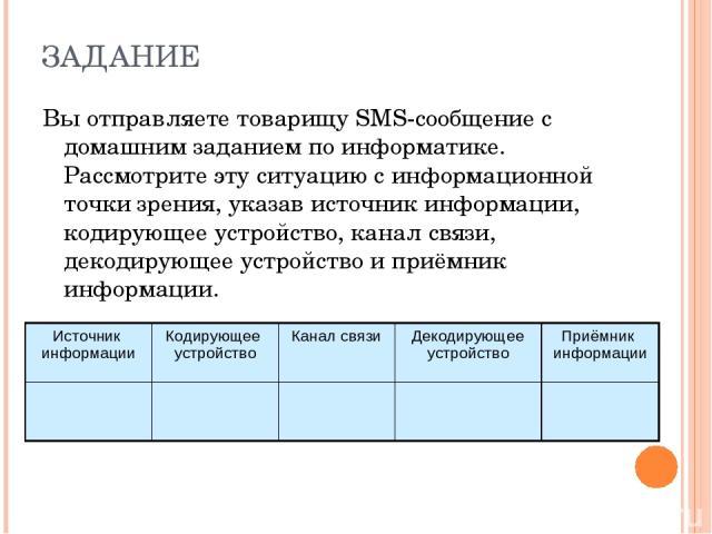 ЗАДАНИЕ Вы отправляете товарищу SMS-сообщение с домашним заданием по информатике. Рассмотрите эту ситуацию с информационной точки зрения, указав источник информации, кодирующее устройство, канал связи, декодирующее устройство и приёмник информации. …