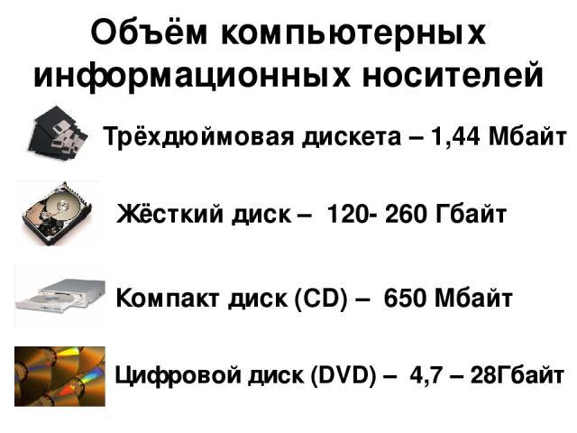 Объём компьютерных информационных носителей Трёхдюймовая дискета – 1,44 Мбайт Жёсткий диск – 120- 260 Гбайт Компакт диск (CD) – 650 Мбайт Цифровой диск (DVD) – 4,7 – 28Гбайт