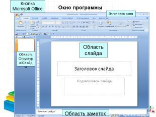 Заголовок окна Область слайда Окно программы Область Структура/Слайды Область за