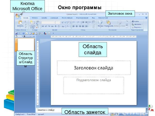 Заголовок окна Область слайда Окно программы Область Структура/Слайды Область заметок Кнопка Microsoft Office