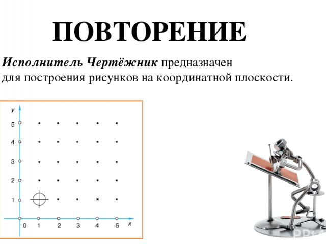 ПОВТОРЕНИЕ Исполнитель Чертёжник предназначен для построения рисунков на координатной плоскости.