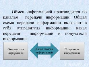 Обмен информацией производится по каналам передачи информации. Общая схема перед