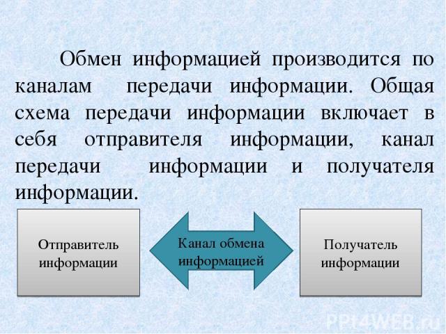 Обмен информацией производится по каналам передачи информации. Общая схема передачи информации включает в себя отправителя информации, канал передачи информации и получателя информации. Отправитель информации Получатель информации Канал обмена информацией