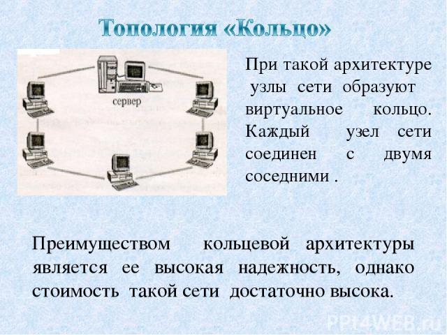 При такой архитектуре узлы сети образуют виртуальное кольцо. Каждый узел сети соединен с двумя соседними . Преимуществом кольцевой архитектуры является ее высокая надежность, однако стоимость такой сети достаточно высока.