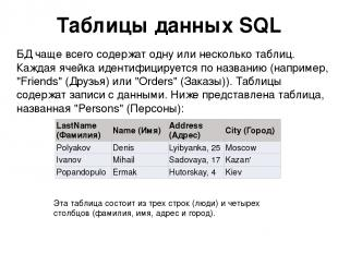 Таблицы данных SQL БД чаще всего содержат одну или несколько таблиц. Каждая ячей