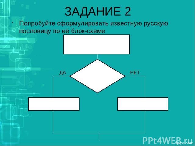 ЗАДАНИЕ 2 Попробуйте сформулировать известную русскую пословицу по её блок-схеме Препятствие в виде возвышенности умный? обход восхождение ДА НЕТ