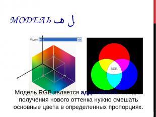 МОДЕЛЬ RGB Модель RGB является аддитивной, т.е. для получения нового оттенка нуж