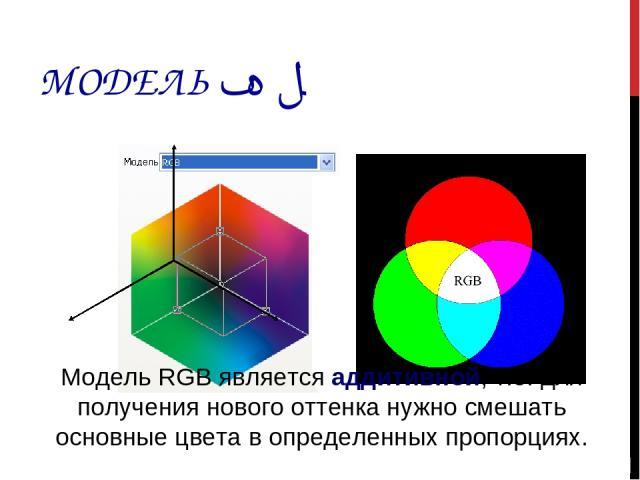 МОДЕЛЬ RGB Модель RGB является аддитивной, т.е. для получения нового оттенка нужно смешать основные цвета в определенных пропорциях.