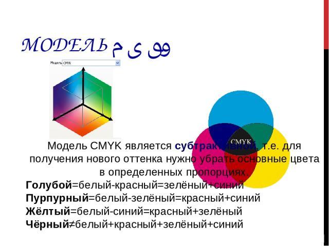 МОДЕЛЬ CMYK Модель CMYK является субтрактивной, т.е. для получения нового оттенка нужно убрать основные цвета в определенных пропорциях. Голубой=белый-красный=зелёный+синий Пурпурный=белый-зелёный=красный+синий Жёлтый=белый-синий=красный+зелёный Чёр…