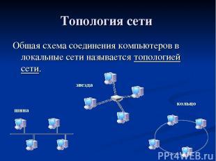 Топология сети Общая схема соединения компьютеров в локальные сети называется то