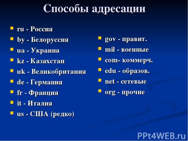 Способы адресации ru - Россия by - Белоруссия ua - Украина kz - Казахстан uk - Великобритания de - Германия fr - Франция it - Италия us - США (редко) gov - правит. mil - военные com- коммерч. еdu - образов. net - сетевые org - прочие