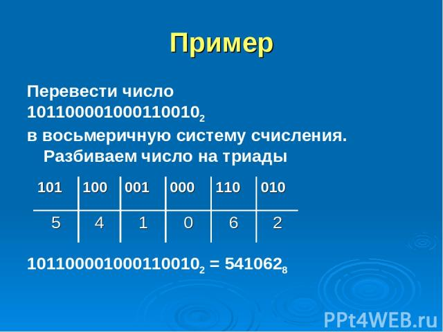 Пример Перевести число 1011000010001100102 в восьмеричную систему счисления. Разбиваем число на триады 1011000010001100102 = 5410628 101 100 001 000 110 010 5 4 1 0 6 2