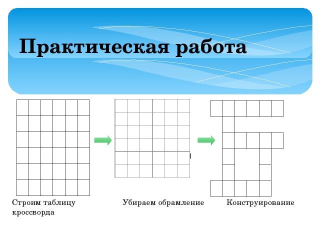 Практическая работа Строим таблицу Убираем обрамление Конструирование кроссворда