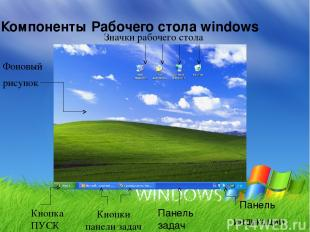 Компоненты Рабочего стола windows Фоновый рисунок Значки рабочего стола Кнопка П