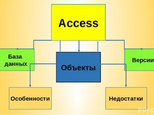 Макросы. Модули Макросы служат для автоматизации повторяющихся операции Модули с