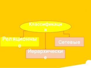 Особенности все данные одной базы данных в едином файле; все необходимые типы по