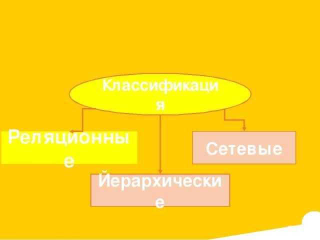 Особенности все данные одной базы данных в едином файле; все необходимые типы полей: 1. счетчик 2. текстовой 3. числовой 4. денежный 5. дата/время 6. МЕМО 7. логический 8. гиперссылка 9. объект OLE