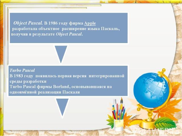 Object Pascal. В1986 году фирмаApple разработалаобъектное расширение языка Паскаль, получив в результате Object Pascal. Turbo Pascal В1983 году появилась первая версия интегрированной среды разработки Turbo Pascal фирмыBorland, основывавшая…