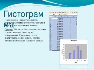Гистограмма Гистограмма – средство анализа, которое рассчитывает частоты значени