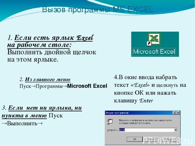 Вызов программы MS EXCEL 1. Если есть ярлык Excel на рабочем столе: Выполнить двойной щелчок на этом ярлыке. 2. Из главного меню Пуск Программы Microsoft Excel 3. Если нет ни ярлыка, ни пункта в меню Пуск Выполнить 4.В окне ввода набрать текст «Exce…