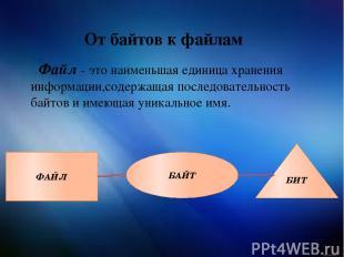 От байтов к файлам Файл - это наименьшая единица хранения информации,содержащая