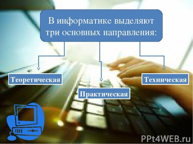 В информатике выделяют три основных направления: Теоретическая Практическая Техническая