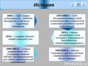 История 1990-2000 гг. – Internet открывается для всех, включая коммерческие комп