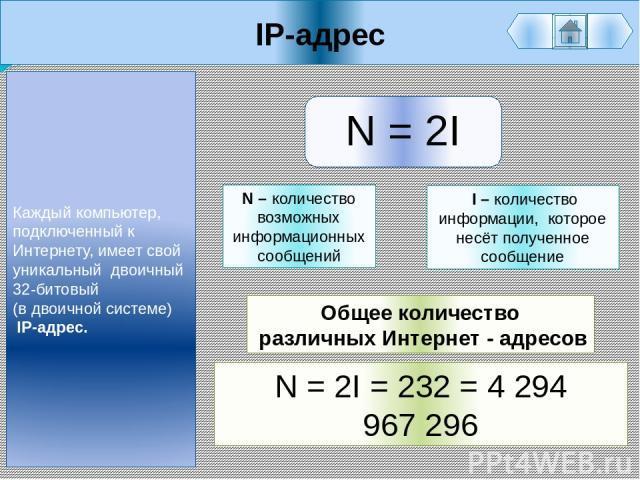 IP-адрес N = 2I N – количество возможных информационных сообщений I – количество информации, которое несёт полученное сообщение Каждый компьютер, подключенный к Интернету, имеет свой уникальный двоичный 32-битовый (в двоичной системе) IP-адрес. N = …