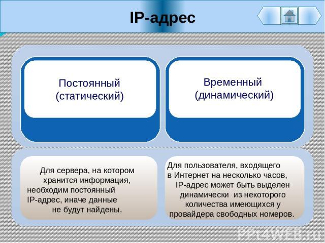 IP-адрес Для сервера, на котором хранится информация, необходим постоянный IP-адрес, иначе данные не будут найдены. Для пользователя, входящего в Интернет на несколько часов, IP-адрес может быть выделен динамически из некоторого количества имеющихся…