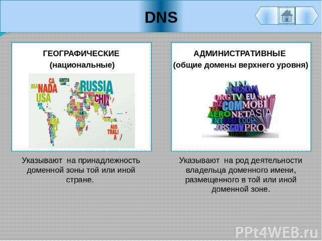 DNS АДМИНИСТРАТИВНЫЕ (общие домены верхнего уровня) Указывают на род деятельности владельца доменного имени, размещенного в той или иной доменной зоне. Указывают на принадлежность доменной зоны той или иной стране. ГЕОГРАФИЧЕСКИЕ (национальные)