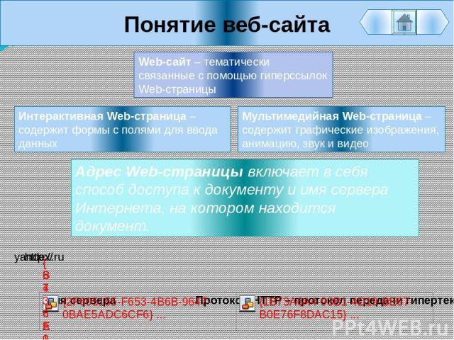 Понятие веб-сайта Мультимедийная Web-страница – содержит графические изображения, анимацию, звук и видео Интерактивная Web-страница – содержит формы с полями для ввода данных Web-сайт – тематически связанные с помощью гиперссылок Web-страницы Адрес …