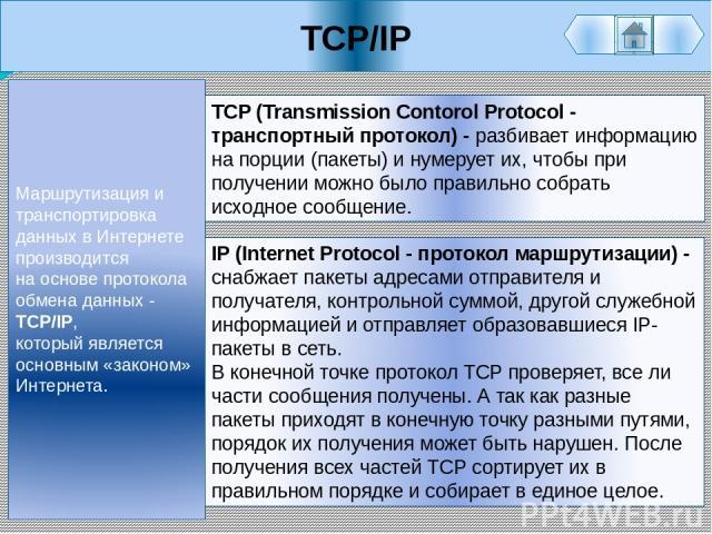 TCP (Transmission Contorol Protocol - транспортный протокол) - разбивает информацию на порции (пакеты) и нумерует их, чтобы при получении можно было правильно собрать исходное сообщение. TCP/IP IP (Internet Protocol - протокол маршрутизации) - снабж…