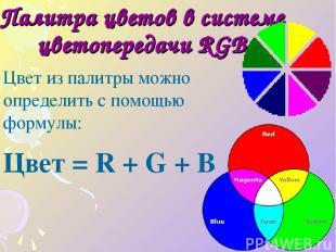 Палитра цветов в системе цветопередачи RGB Цвет из палитры можно определить с по