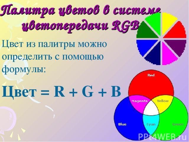 Палитра цветов в системе цветопередачи RGB Цвет из палитры можно определить с помощью формулы: Цвет = R + G + B