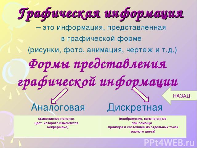 Графическая информация – это информация, представленная в графической форме (рисунки, фото, анимация, чертеж и т.д.) Формы представления графической информации Аналоговая Дискретная НАЗАД (живописное полотно, цвет которого изменяется непрерывно) (из…