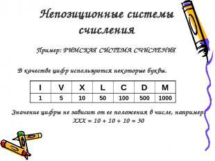 Непозиционные системы счисления Пример: РИМСКАЯ СИСТЕМА СЧИСЛЕНИЯ Значение цифры