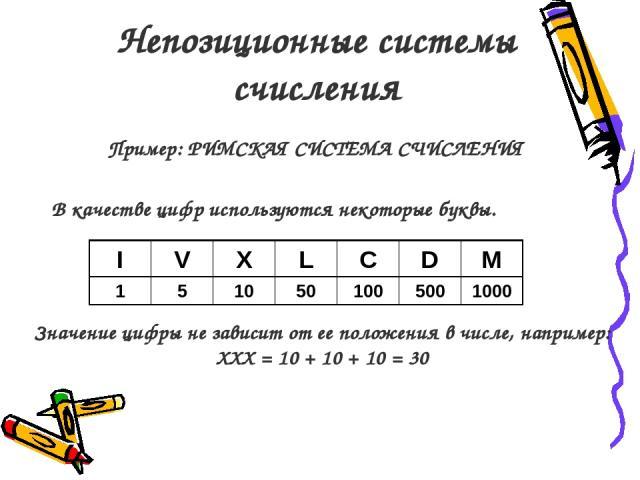 Непозиционные системы счисления Пример: РИМСКАЯ СИСТЕМА СЧИСЛЕНИЯ Значение цифры не зависит от ее положения в числе, например: ХХХ = 10 + 10 + 10 = 30 В качестве цифр используются некоторые буквы. I V X L C D M 1 5 10 50 100 500 1000