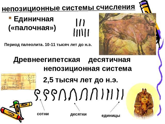 непозиционные системы счисления Период палеолита. 10-11 тысяч лет до н.э. Единичная («палочная») 2,5 тысяч лет до н.э. Древнеегипетская десятичная непозиционная система единицы десятки сотни