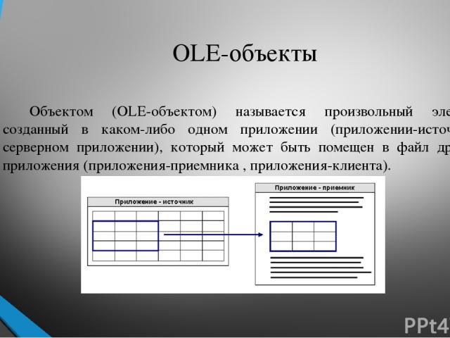 OLE-объекты Объектом (OLE-объектом) называется произвольный элемент, созданный в каком-либо одном приложении (приложении-источнике, серверном приложении), который может быть помещен в файл другого приложения (приложения-приемника , приложения-клиента).