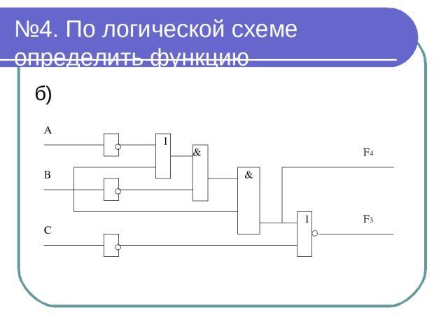 №4. По логической схеме определить функцию б)