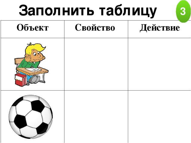 Заполнить таблицу 3 Объект Свойство Действие