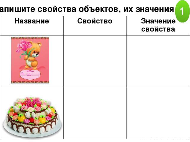 Запишите свойства объектов, их значения 1 Название Свойство Значение свойства