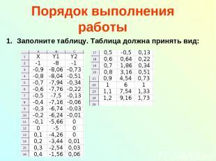 Порядок выполнения работы Заполните таблицу. Таблица должна принять вид: