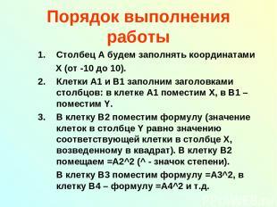 Порядок выполнения работы Столбец А будем заполнять координатами Х (от -10 до 10