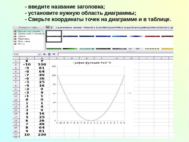 - введите название заголовка; - установите нужную область диаграммы; - Сверьте координаты точек на диаграмме и в таблице.