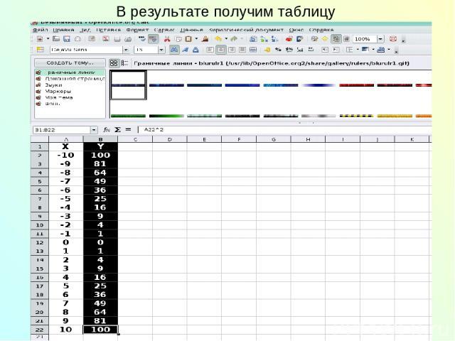 В результате получим таблицу